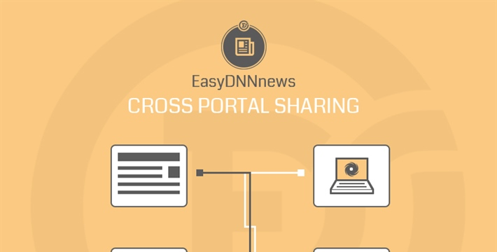 EasyDNNnews 7.8  - improved sharing of articles between portals (Cross portal sharing option)