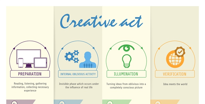 Be creative in online marketing