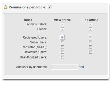 Permissions per article